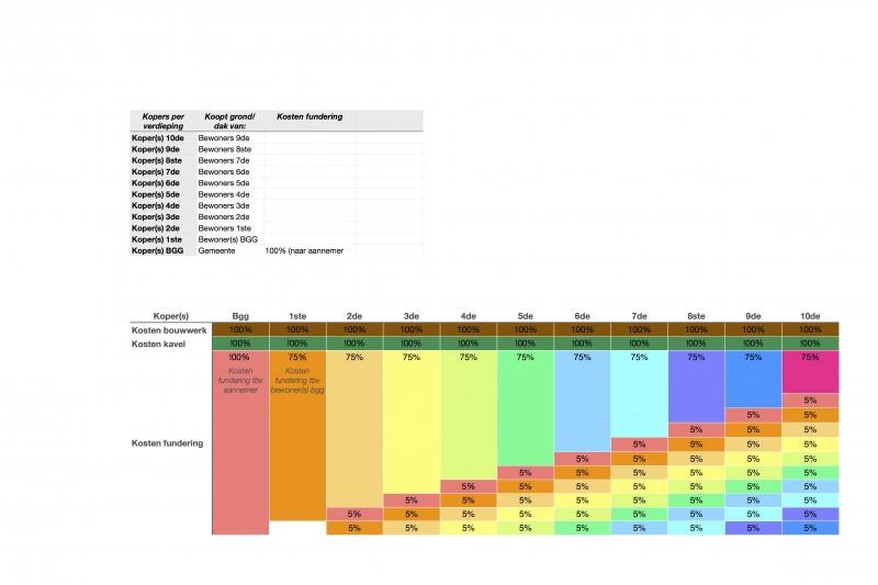 Tabel 1316
